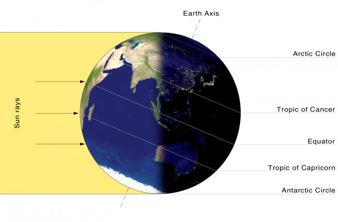 Illumination of Earth by Sun on the day of winter solstice on northern hemisphere